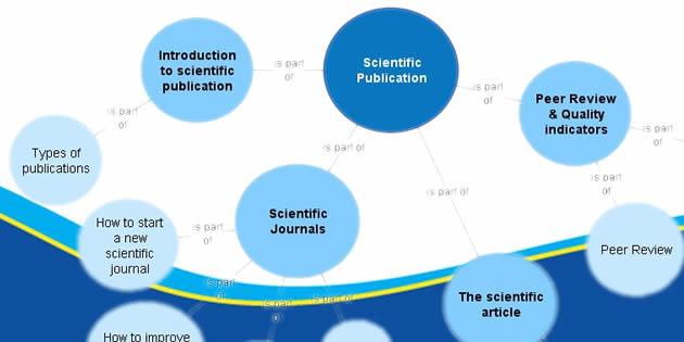 Topic Maps: Acesso Aberto e Publicação Científica