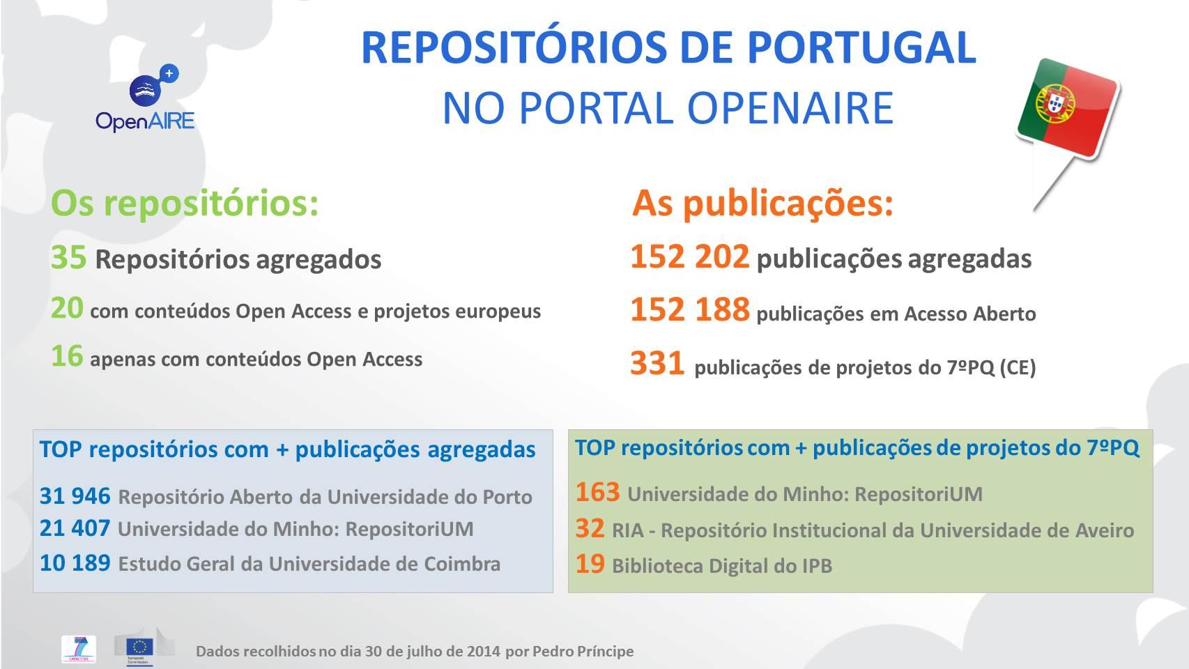 Portugal_Portal_OpenAIRE