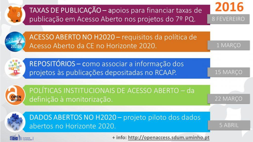 Webinars2016_TODOS